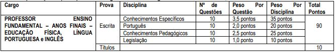 PROVA2 - Concurso Prefeitura de Paverama RS: Inscrições Encerradas