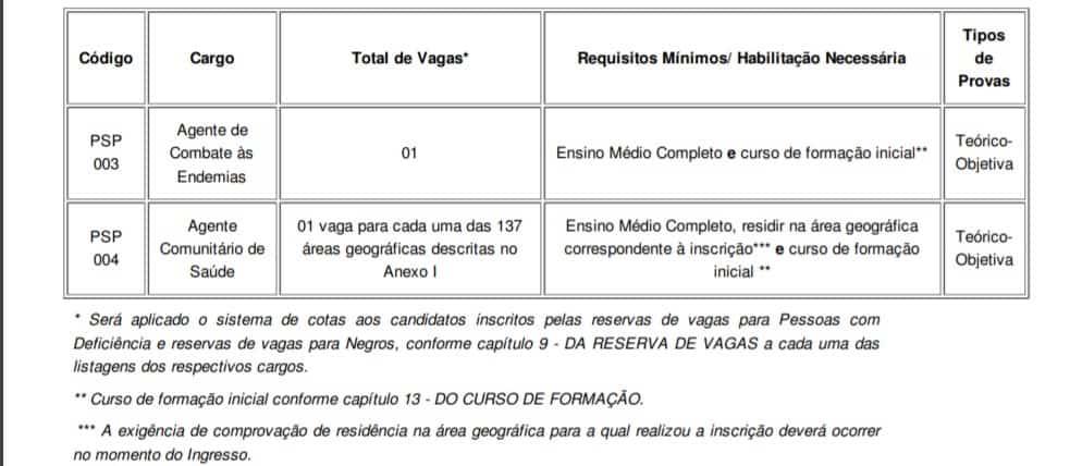 VAGAS17 - Concurso Prefeitura Municipal de Porto Alegre/RS: Provas em agosto
