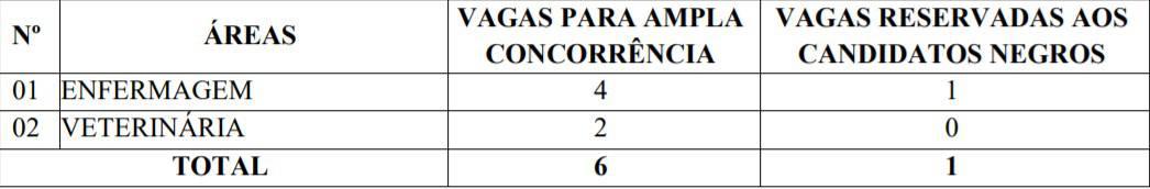 apap 1 - Concurso EsFCEx Capelães 2020