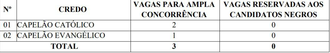 apap 3 - Concurso EsFCEx Capelães 2020