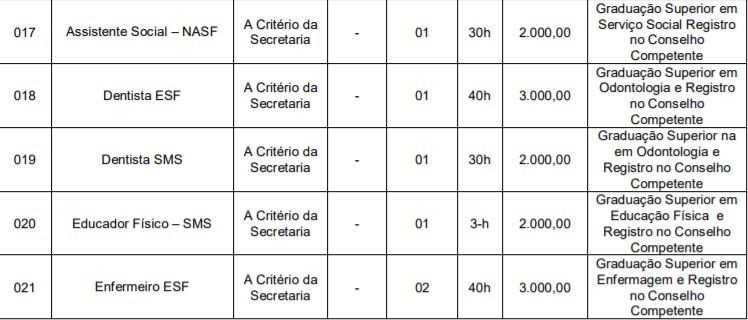 cargos3 - Concurso Prefeitura de Novo Santo Antônio PI: Inscrições ENCERRADAS!