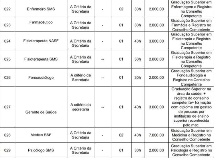 cargos4 - Concurso Prefeitura de Novo Santo Antônio PI: Inscrições ENCERRADAS!
