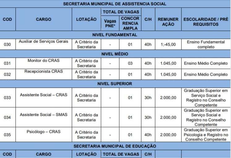 cargos5 - Concurso Prefeitura de Novo Santo Antônio PI: Inscrições ENCERRADAS!