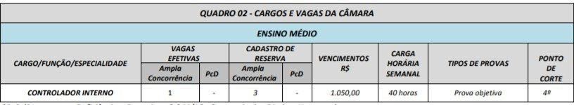 carrgos  - Concurso Prefeitura de Itauçu GO: Provas em Setembro