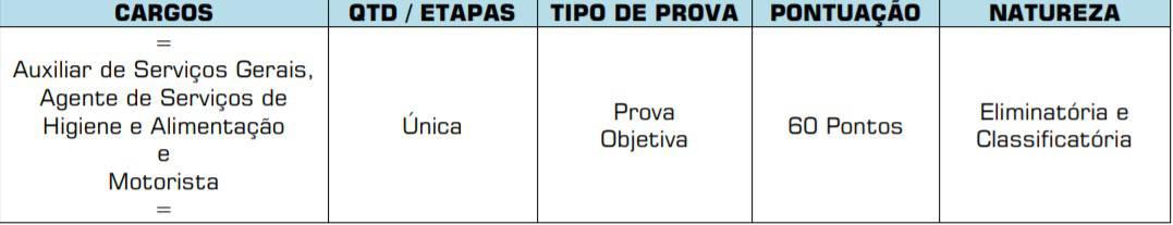 etapas1 1 - Concurso Prefeitura de Chapadão do Céu GO