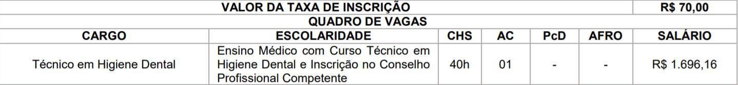 flop 1 - Concurso Prefeitura de Barra do Jacaré PR: Inscrições abertas!