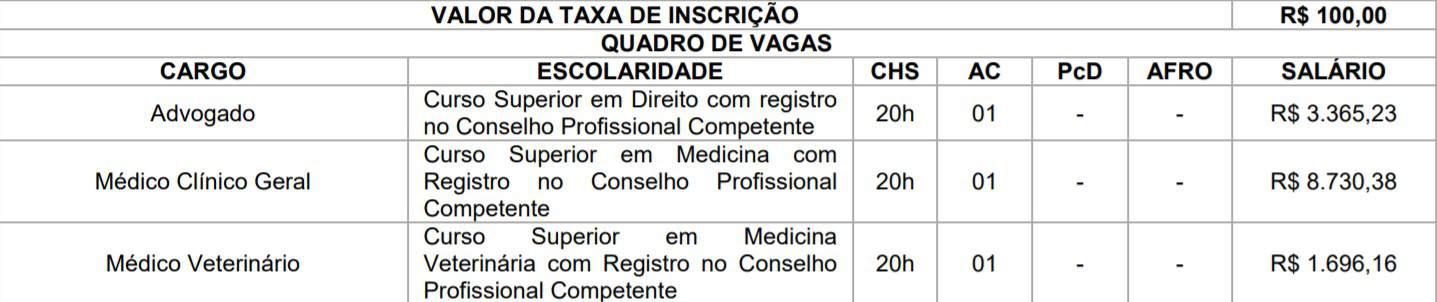 flop 2 - Concurso Prefeitura de Barra do Jacaré PR: Inscrições abertas!