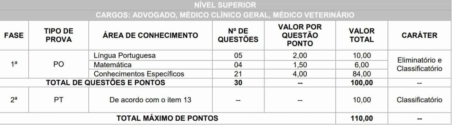 flop 5 - Concurso Prefeitura de Barra do Jacaré PR: Inscrições abertas!