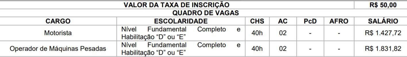 flop - Concurso Prefeitura de Barra do Jacaré PR: Inscrições abertas!
