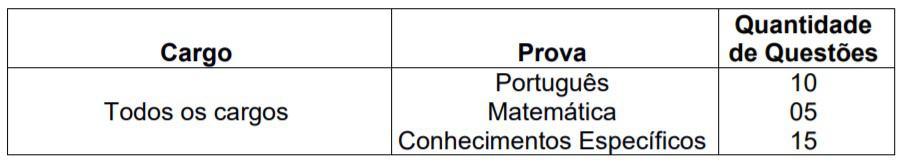 hphp - Concurso Prefeitura de Ouro Verde SP: Inscrições Encerradas