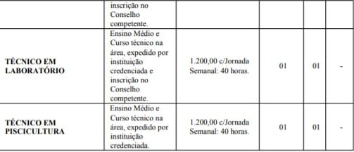 mogi3 - Concurso Prefeitura de Mogeiro PB: Inscrições  Abertas