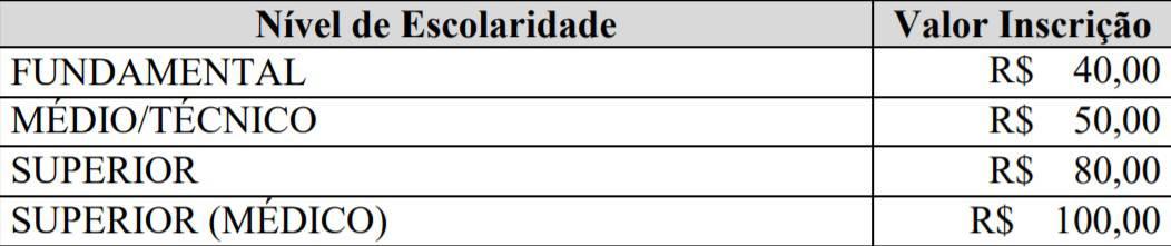 nem tenta - Processo Seletivo Prefeitura de Campo Belo MG: Saiu Edital para 87 vagas !