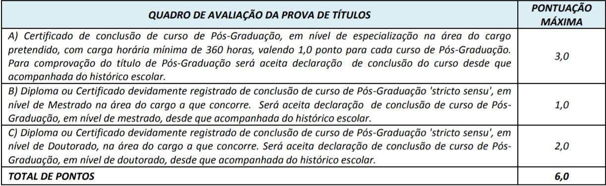 prova de titulos  - Concurso Prefeitura de Itauçu GO: Provas em Setembro