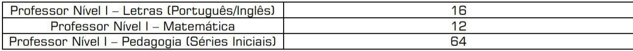 prova de titulos 1 1 - Concurso Prefeitura de Chapadão do Céu GO