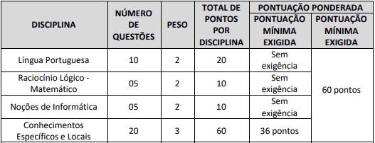 prova1 3 - Concurso Prefeitura de Olinda Nova do Maranhão: Inscrições encerradas