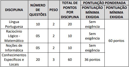 prova1 4 - Concurso Prefeitura de Alto Alegre do Pindaré MA: Inscrições Abertas