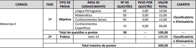 prova1 5 - Concurso Prefeitura de Tupãssi PR: Inscrições encerradas