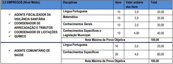 prova2 2 - Concurso Prefeitura de Corumbataí SP: Inscrições Encerradas