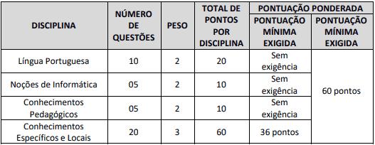 prova2 4 - Concurso Prefeitura de Olinda Nova do Maranhão: Inscrições encerradas