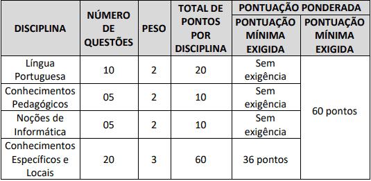 prova2 5 - Concurso Prefeitura de Alto Alegre do Pindaré MA: Inscrições Abertas