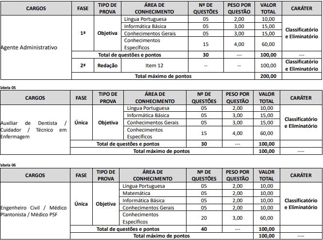 prova2 6 - Concurso Prefeitura de Tupãssi PR: Inscrições encerradas