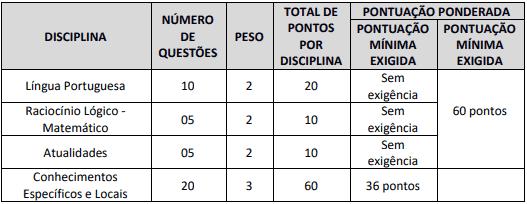 prova3 1 - Concurso Prefeitura de Olinda Nova do Maranhão: Inscrições encerradas