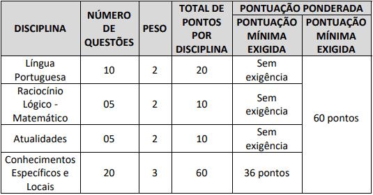 prova3 2 - Concurso Prefeitura de Alto Alegre do Pindaré MA: Inscrições Abertas