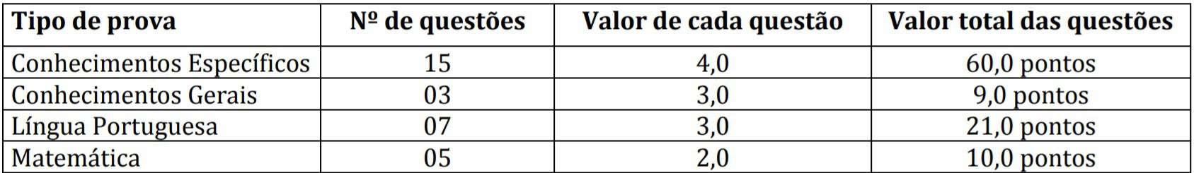 provaas  - Concurso Prefeitura de São Pedro do Ivaí PR: Inscrições encerradas