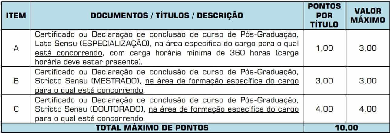 provas de títulos 1 2 - Concurso Prefeitura de Chapadão do Céu GO