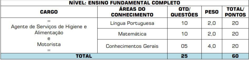 provas ob 1 - Concurso Prefeitura de Chapadão do Céu GO: Inscrições até hoje 21/09/20!