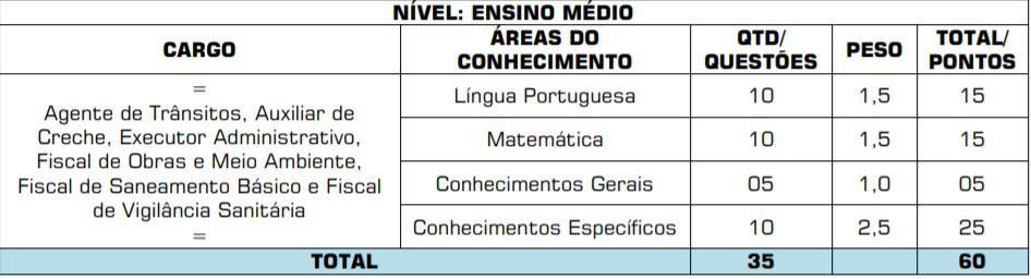 provas ob 2 - Concurso Prefeitura de Chapadão do Céu GO