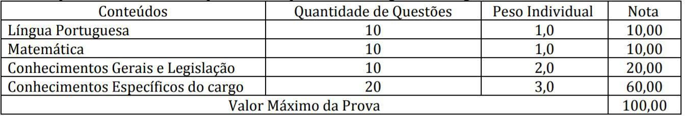 provas ob 4 - Concurso Câmara de Itapema SC: Inscrições encerradas
