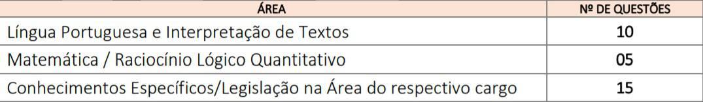 provas ob 5 - Concurso Prefeitura de Cafelândia SP: Provas suspensas