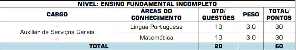 provas ob - Concurso Prefeitura de Chapadão do Céu GO: Inscrições até hoje 21/09/20!