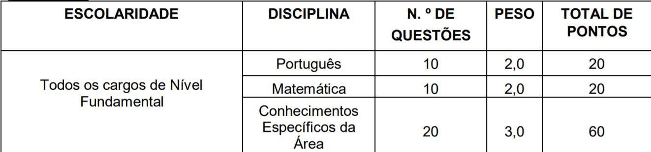 pv1 - Concurso Prefeitura de Novo Santo Antônio PI: Inscrições ENCERRADAS!