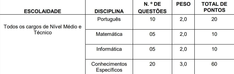 pv2 - Concurso Prefeitura de Novo Santo Antônio PI: Inscrições ENCERRADAS!