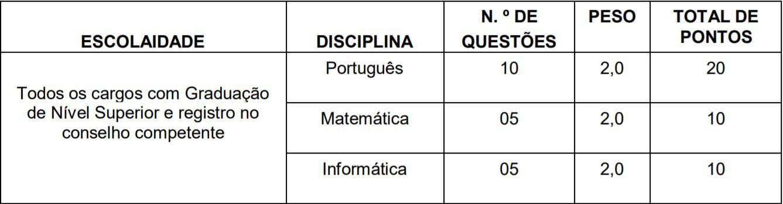 pv3 - Concurso Prefeitura de Novo Santo Antônio PI: Inscrições ENCERRADAS!
