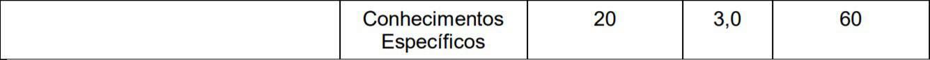 pv4 - Concurso Prefeitura de Novo Santo Antônio PI: Inscrições ENCERRADAS!