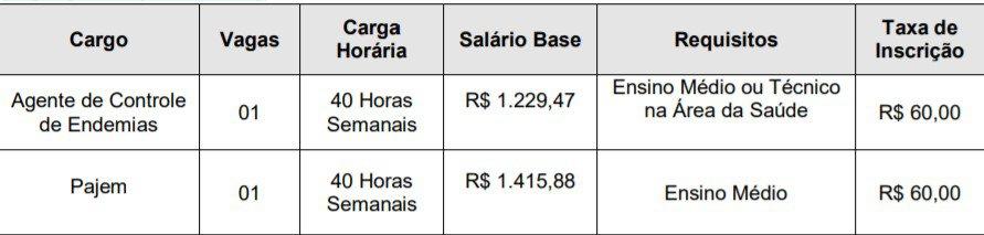 spsp - Concurso Prefeitura de Taquarituba SP: Divulgado gabarito preliminar