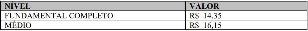 taxa as - Concurso Câmara de Japeri RJ: Inscrições abertas com 20 vagas
