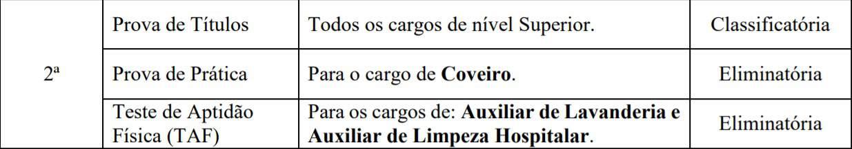 th2 - Processo Seletivo Prefeitura de Campo Belo MG: Provas previstas para o dia 28/03/21