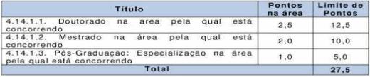 titulos 1 - Concurso Prefeitura de Itabaiana SE: Inscrições encerradas