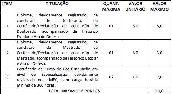 titulos 2 - Concurso Prefeitura de Olinda Nova do Maranhão: Inscrições encerradas