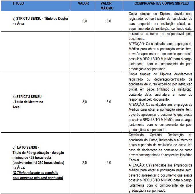 titulos1 1 - Processo Seletivo Prefeitura de Corumbataí SP - (Cadastro reserva): Provas dia 10/01/21