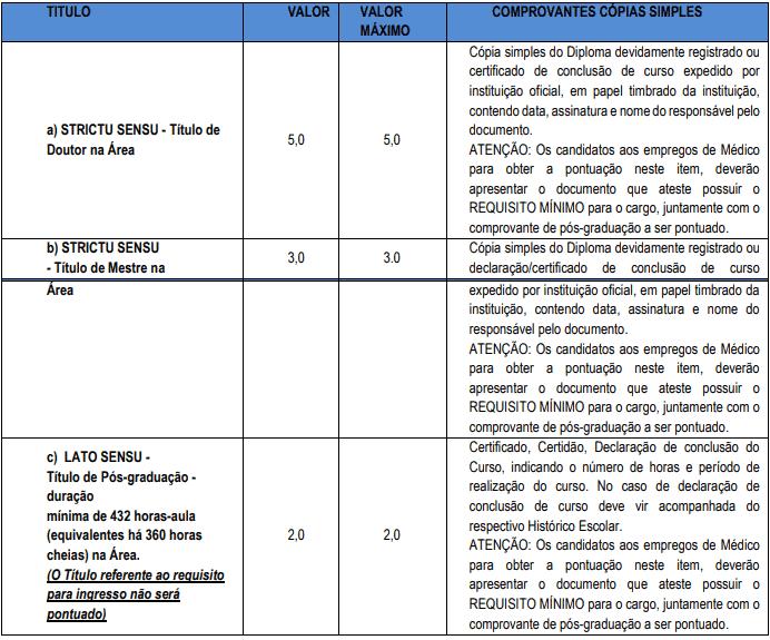 titulos1 - Concurso Prefeitura de Corumbataí SP: Inscrições Encerradas