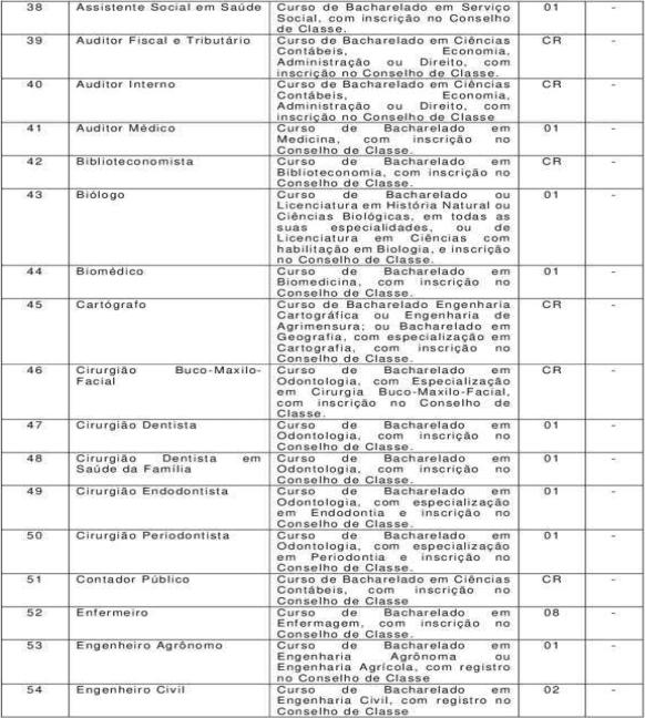 vagas1 2 - Concurso Prefeitura de Itabaiana SE: Inscrições encerradas