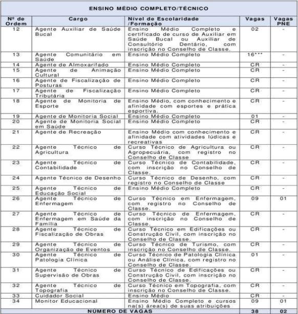 vagas2 1 - Concurso Prefeitura de Itabaiana SE: Inscrições encerradas