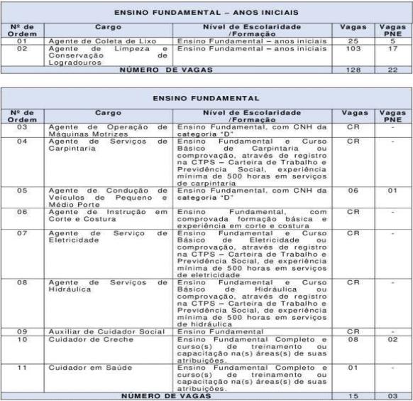 vagas3 - Concurso Prefeitura de Itabaiana SE: Inscrições encerradas