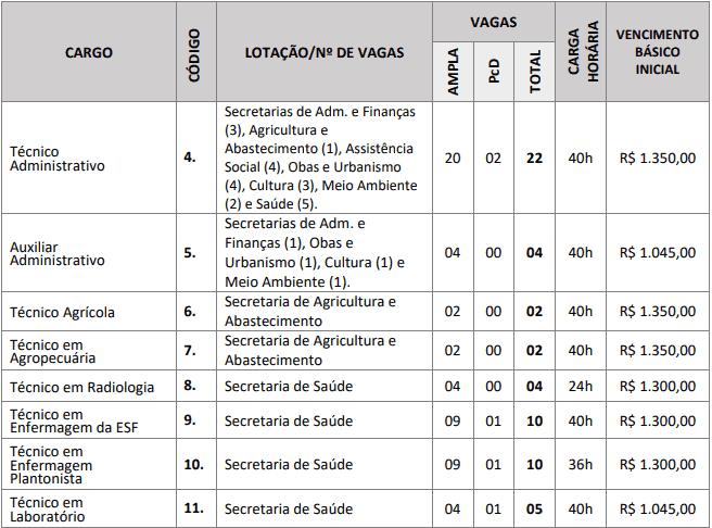 vagasMédio - Concurso Prefeitura de Alto Alegre do Pindaré MA: Inscrições Abertas