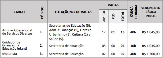 vagasfundamental - Concurso Prefeitura de Alto Alegre do Pindaré MA: Inscrições Abertas